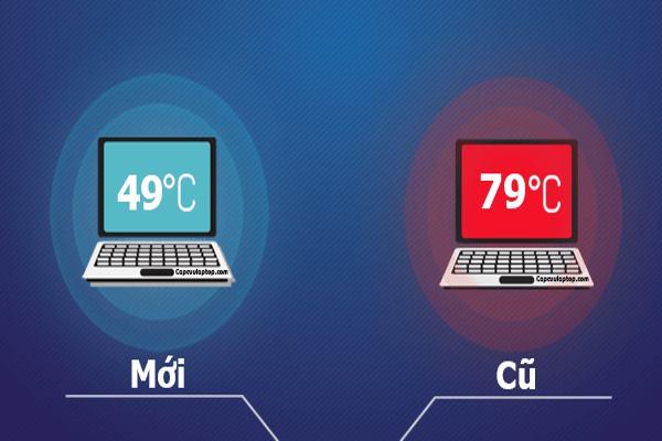 Cách kiểm tra nhiệt độ Laptop, nâng cao tuổi thọ của máy