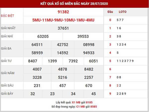 Soi cầu XSMB ngày 29/7/2020 – Soi cầu KQXS Bắc Ninh thứ 4