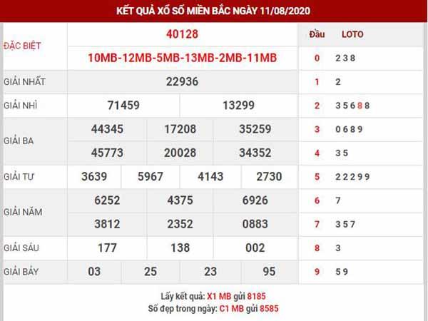 Soi cầu XSMB ngày 12/8/2020 – Soi cầu KQXS Bắc Ninh thứ 4