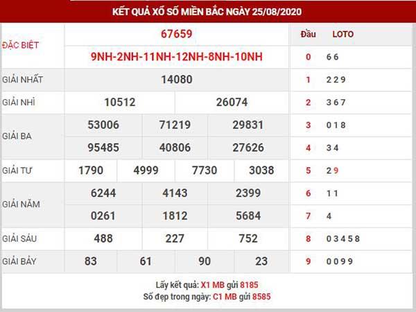 Soi cầu XSMB ngày 26/8/2020 – Soi cầu KQXS Bắc Ninh thứ 4