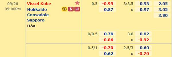 Tỷ lệ kèo giữa Vissel Kobe vs Consadole Sapporo