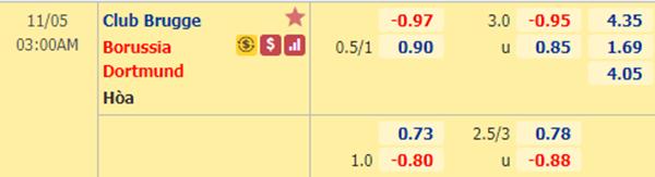 Kèo bóng đá hôm nay giữa Club Brugge vs Dortmund