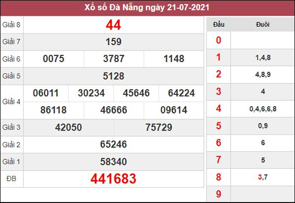 Soi cầu XSDNG 24/7/2021 chốt số đẹp giờ vàng Đà Nẵng